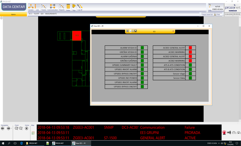 The implementation of monitoring and management in the ALTUS IT data center